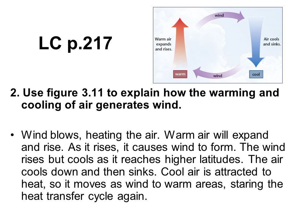 LC p.217 2. Use figure 3.11 to explain how the warming and cooling of air generates wind. Wind blows, heating the air. Warm air will expand and rise.