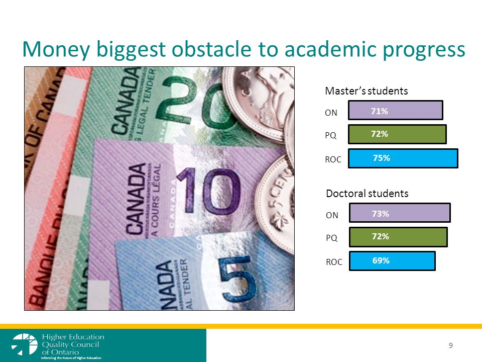 Money biggest obstacle to academic progress 9 Informing the Future of Higher Education Master's students ON PQ ROC 71% 72% 75% Doctoral students ON PQ ROC 73% 72% 69%
