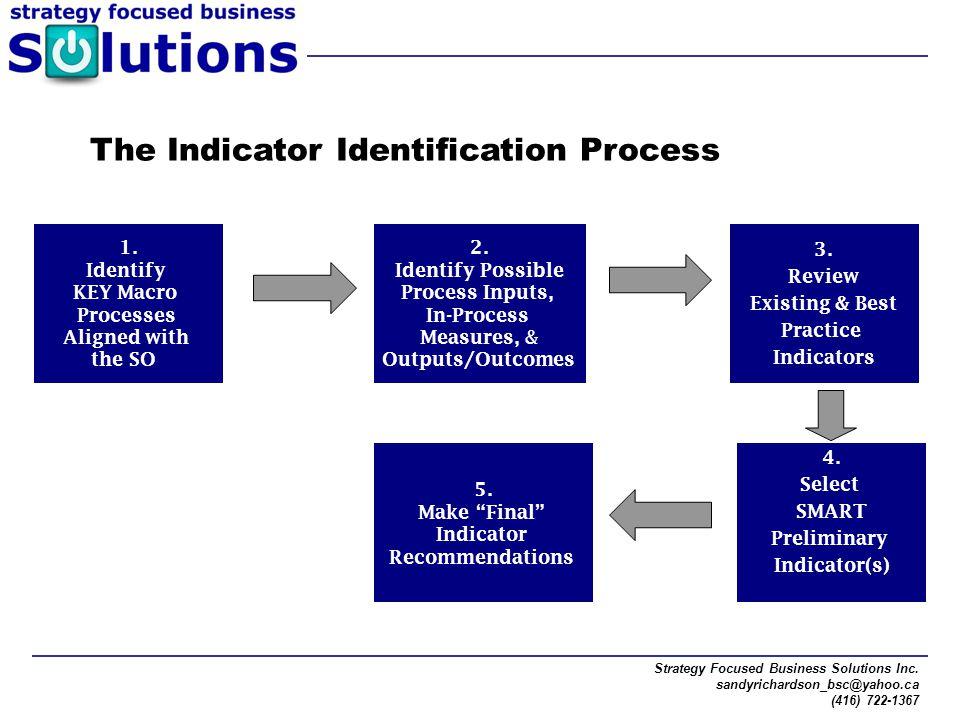 Strategy Focused Business Solutions Inc. sandyrichardson_bsc@yahoo.ca (416) 722-1367 The Indicator Identification Process 1. Identify KEY Macro Proces