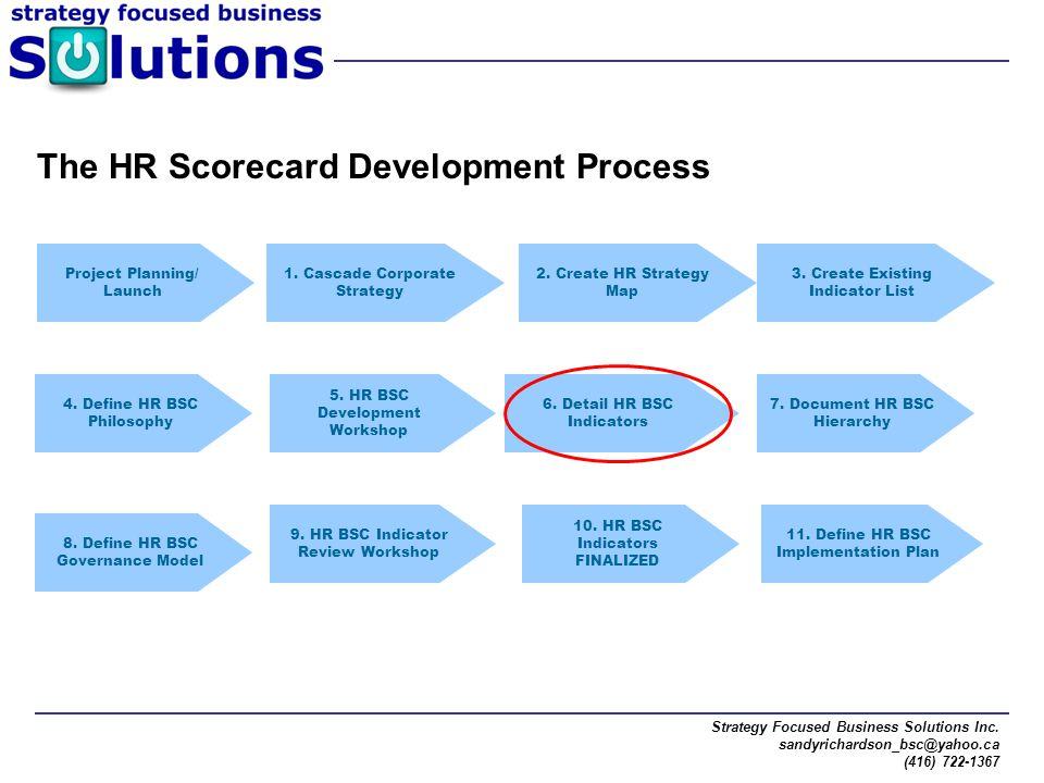 Strategy Focused Business Solutions Inc. sandyrichardson_bsc@yahoo.ca (416) 722-1367 The HR Scorecard Development Process 3. Create Existing Indicator