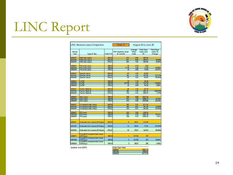 24 LINC Report