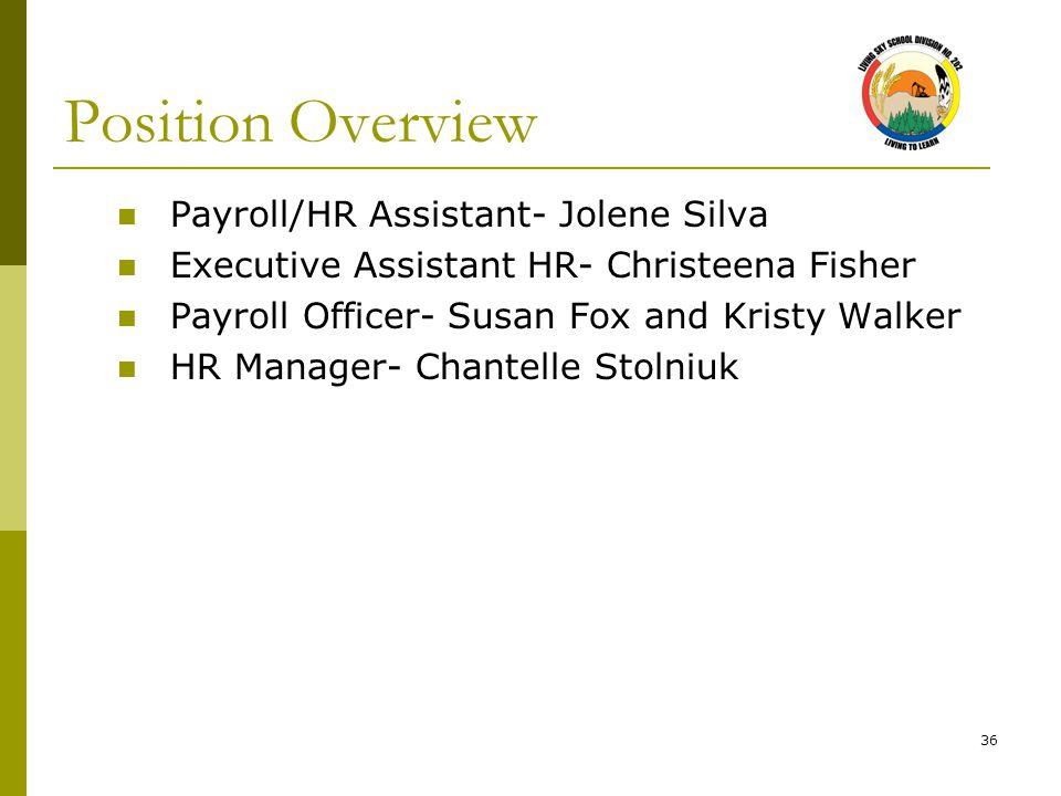 36 Position Overview Payroll/HR Assistant- Jolene Silva Executive Assistant HR- Christeena Fisher Payroll Officer- Susan Fox and Kristy Walker HR Manager- Chantelle Stolniuk