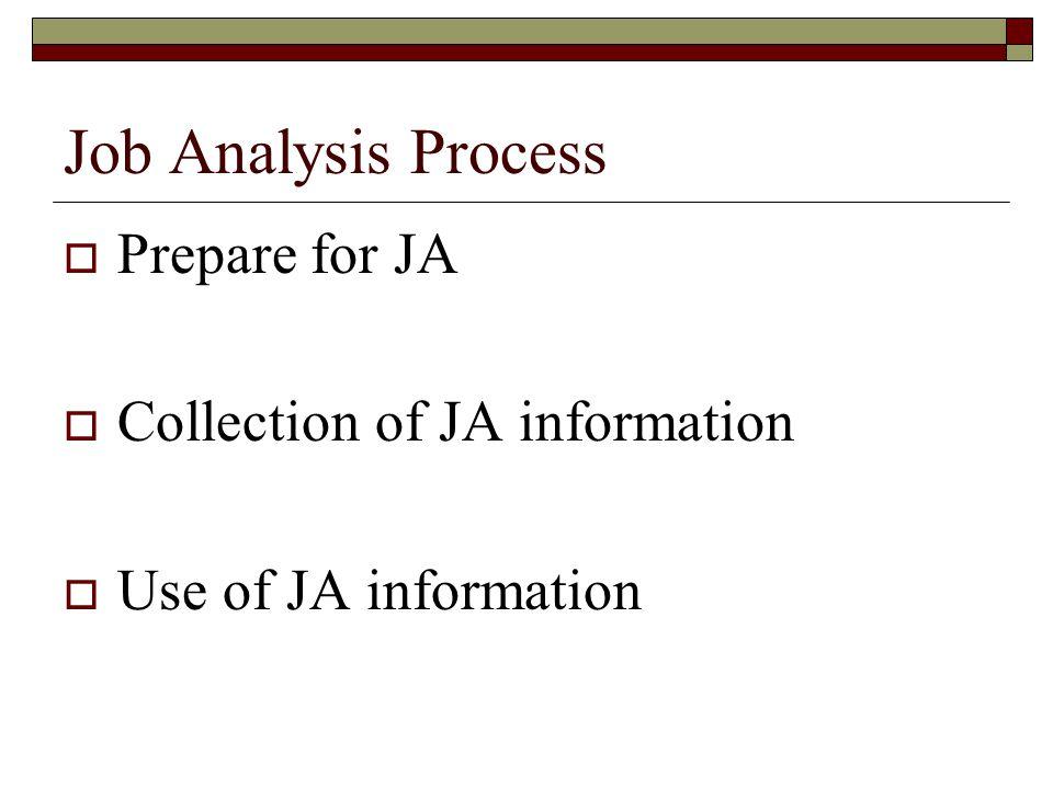 Job Analysis Process  Prepare for JA  Collection of JA information  Use of JA information