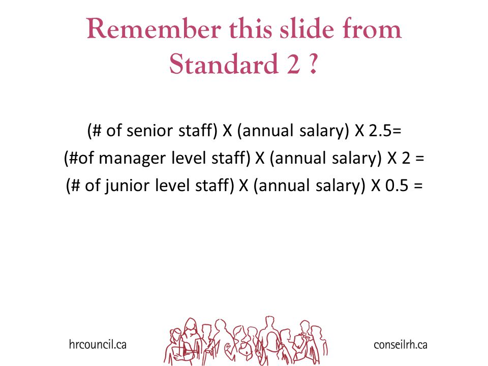 Remember this slide from Standard 2 .