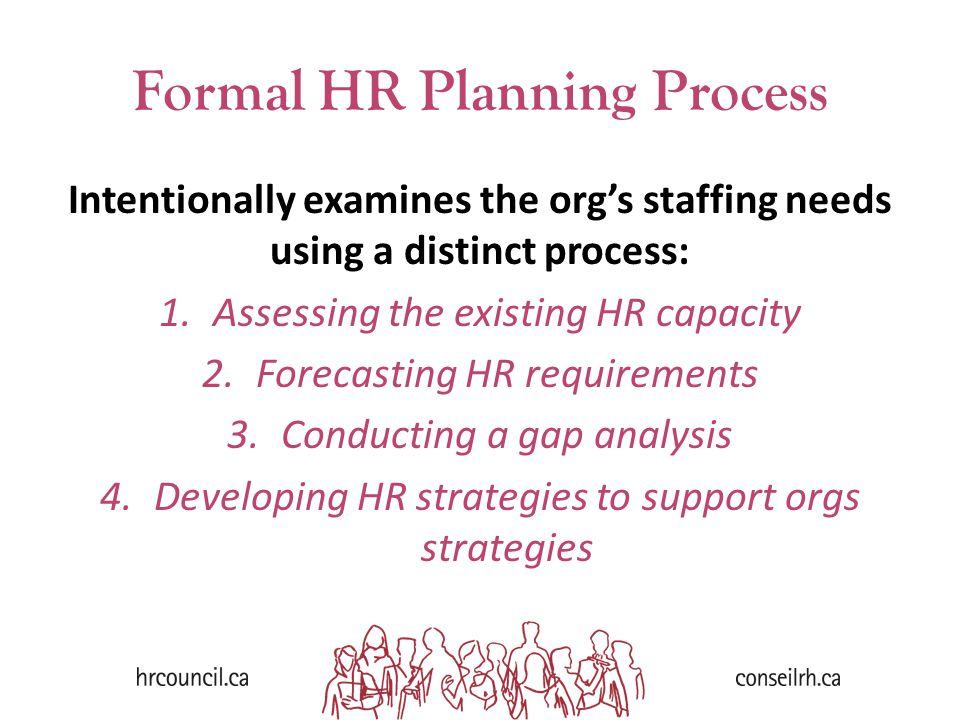 Formal HR Planning Process Intentionally examines the org's staffing needs using a distinct process: 1.Assessing the existing HR capacity 2.Forecastin