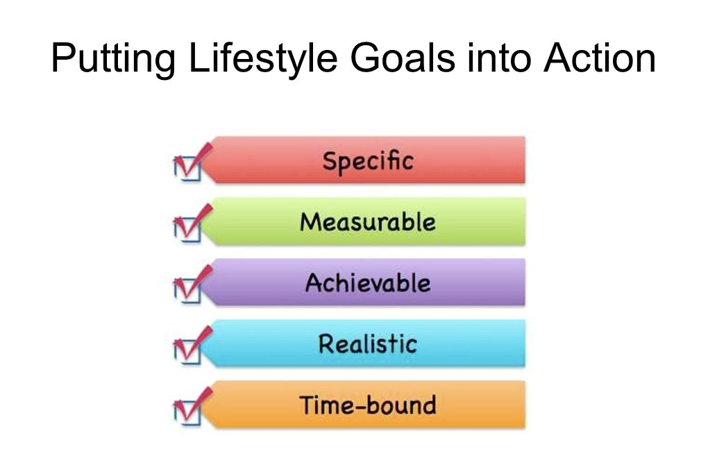 Putting Lifestyle Goals into Action