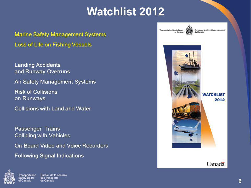 Watchlist 2012 Marine Safety Management Systems Loss of Life on Fishing Vessels Landing Accidents and Runway Overruns Air Safety Management Systems Risk of Collisions on Runways Collisions with Land and Water Passenger Trains Colliding with Vehicles On-Board Video and Voice Recorders Following Signal Indications 6