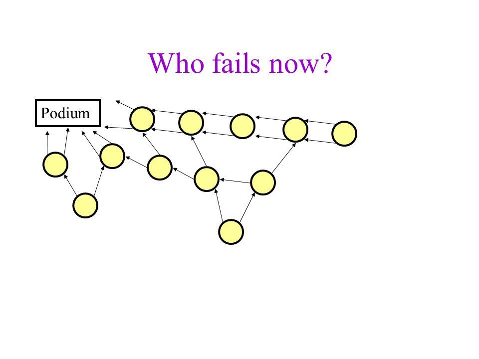 Who fails now Podium