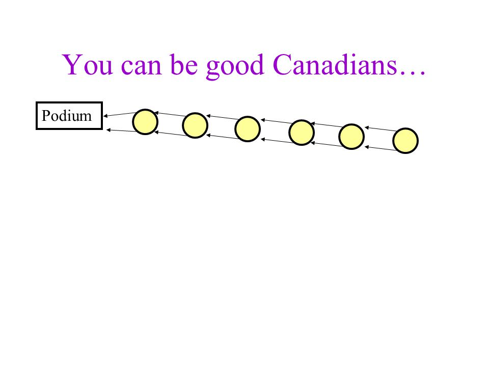 Fibonacci proof in pictures fib(1) < 2^1 fib(3)<2^3 fib(4)<2^4) fib(5)<2^5 fib(2) < 2^2 fib(6)<2^6) fib(7)<2^7