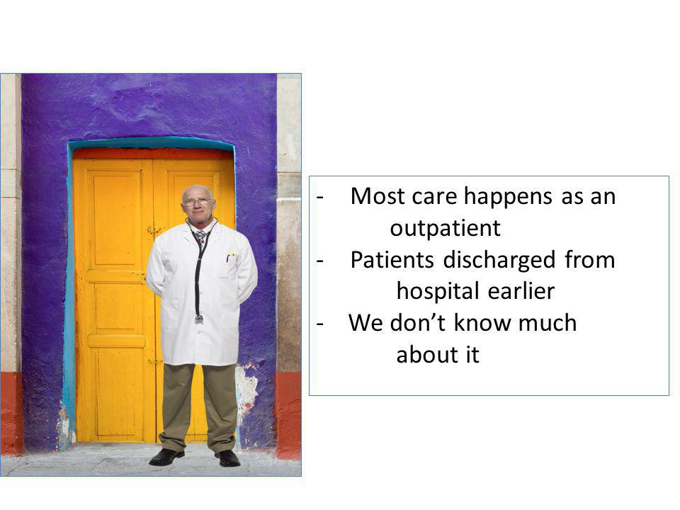 -Most care happens as an outpatient -Patients discharged from hospital earlier - We don't know much about it