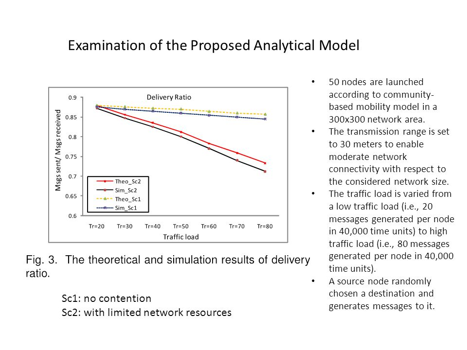 Examination of the Proposed Analytical Model 50 nodes are launched according to community- based mobility model in a 300x300 network area.