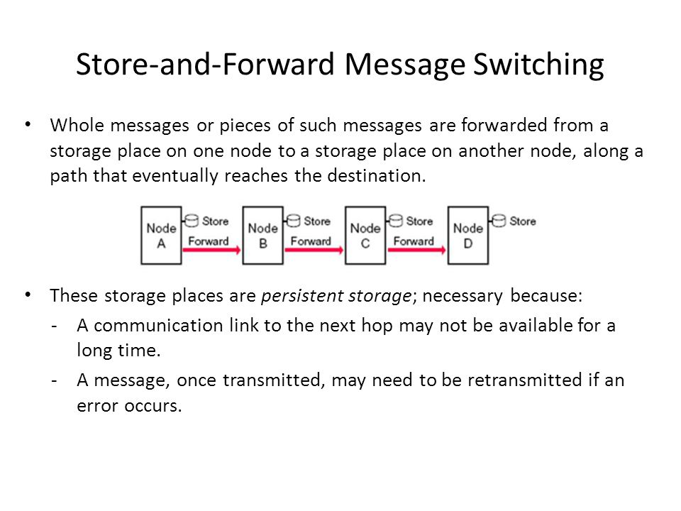 Store-and-Forward Message Switching Whole messages or pieces of such messages are forwarded from a storage place on one node to a storage place on another node, along a path that eventually reaches the destination.