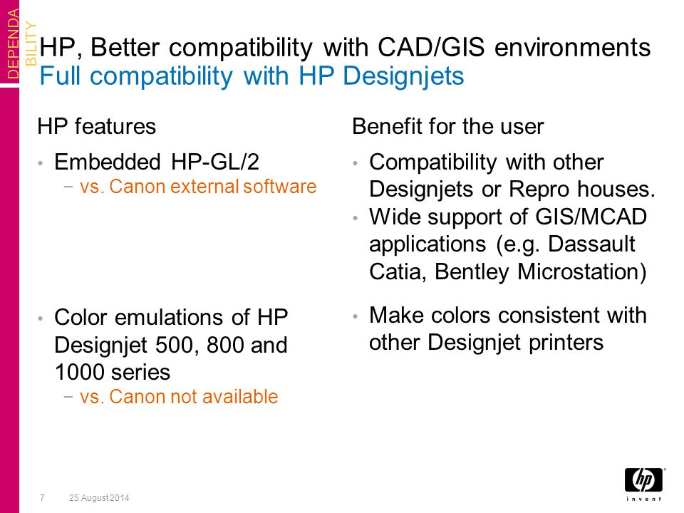 725 August 2014 HP, Better compatibility with CAD/GIS environments Full compatibility with HP Designjets HP features Embedded HP-GL/2 −vs.