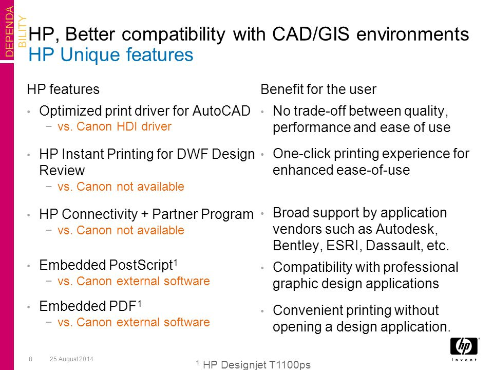 825 August 2014 HP, Better compatibility with CAD/GIS environments HP Unique features HP features Optimized print driver for AutoCAD −vs.