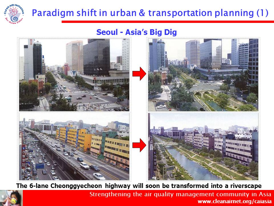 Strengthening the air quality management community in Asia www.cleanairnet.org/caiasia The 6-lane Cheonggyecheon highway will soon be transformed into a riverscape Paradigm shift in urban & transportation planning (1) Seoul - Asia's Big Dig