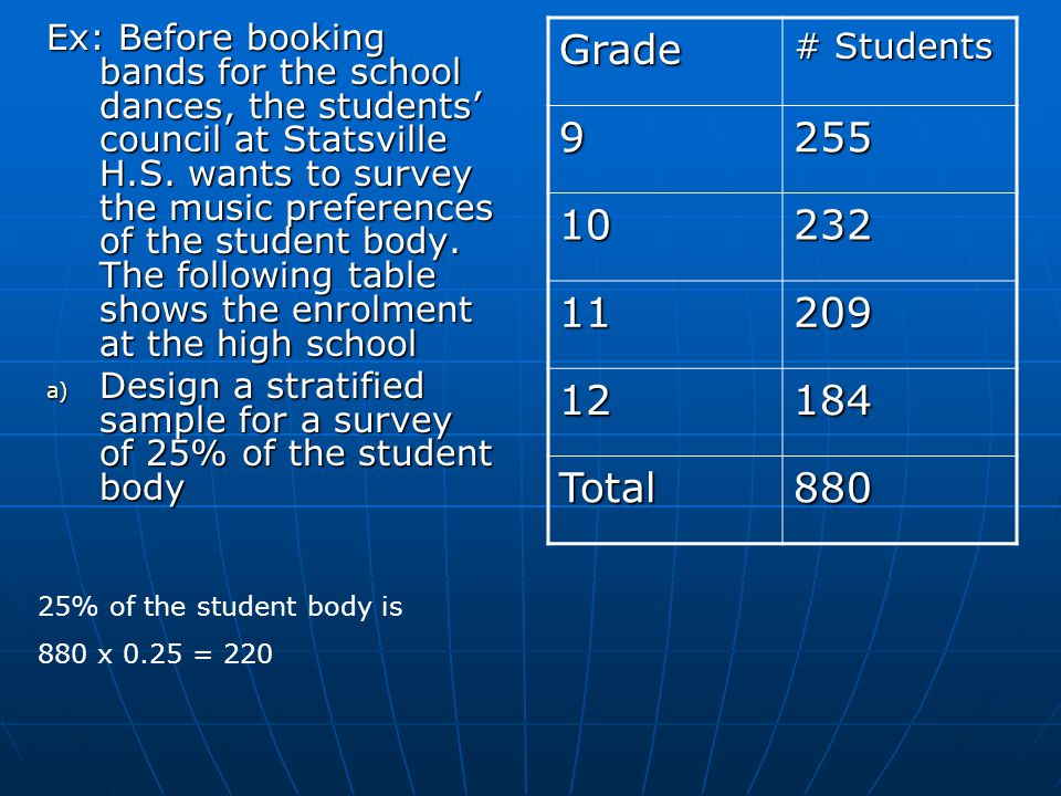 Ex: Before booking bands for the school dances, the students' council at Statsville H.S.