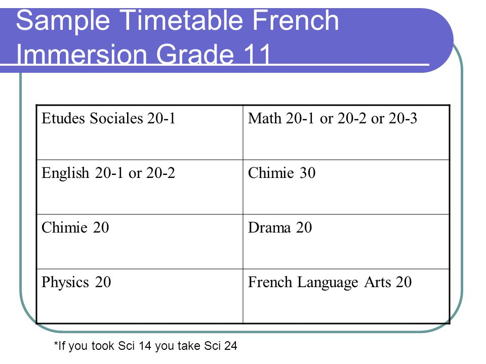 Sample Timetable French Immersion Grade 11 Etudes Sociales 20-1Math 20-1 or 20-2 or 20-3 English 20-1 or 20-2Chimie 30 Chimie 20Drama 20 Physics 20French Language Arts 20 *If you took Sci 14 you take Sci 24