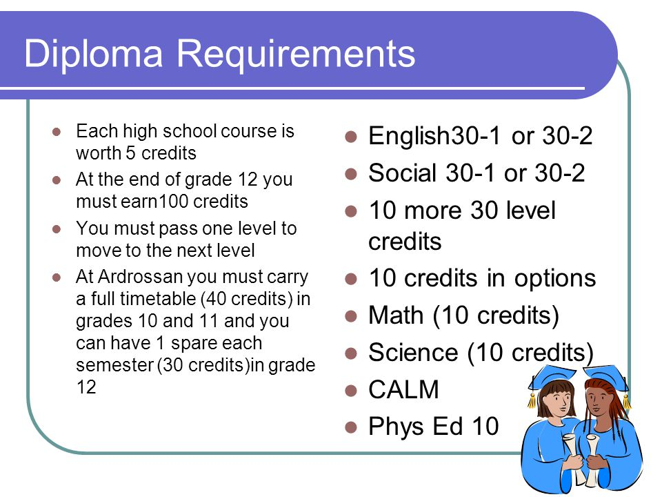 Diploma Requirements Each high school course is worth 5 credits At the end of grade 12 you must earn100 credits You must pass one level to move to the next level At Ardrossan you must carry a full timetable (40 credits) in grades 10 and 11 and you can have 1 spare each semester (30 credits)in grade 12 English30-1 or 30-2 Social 30-1 or 30-2 10 more 30 level credits 10 credits in options Math (10 credits) Science (10 credits) CALM Phys Ed 10