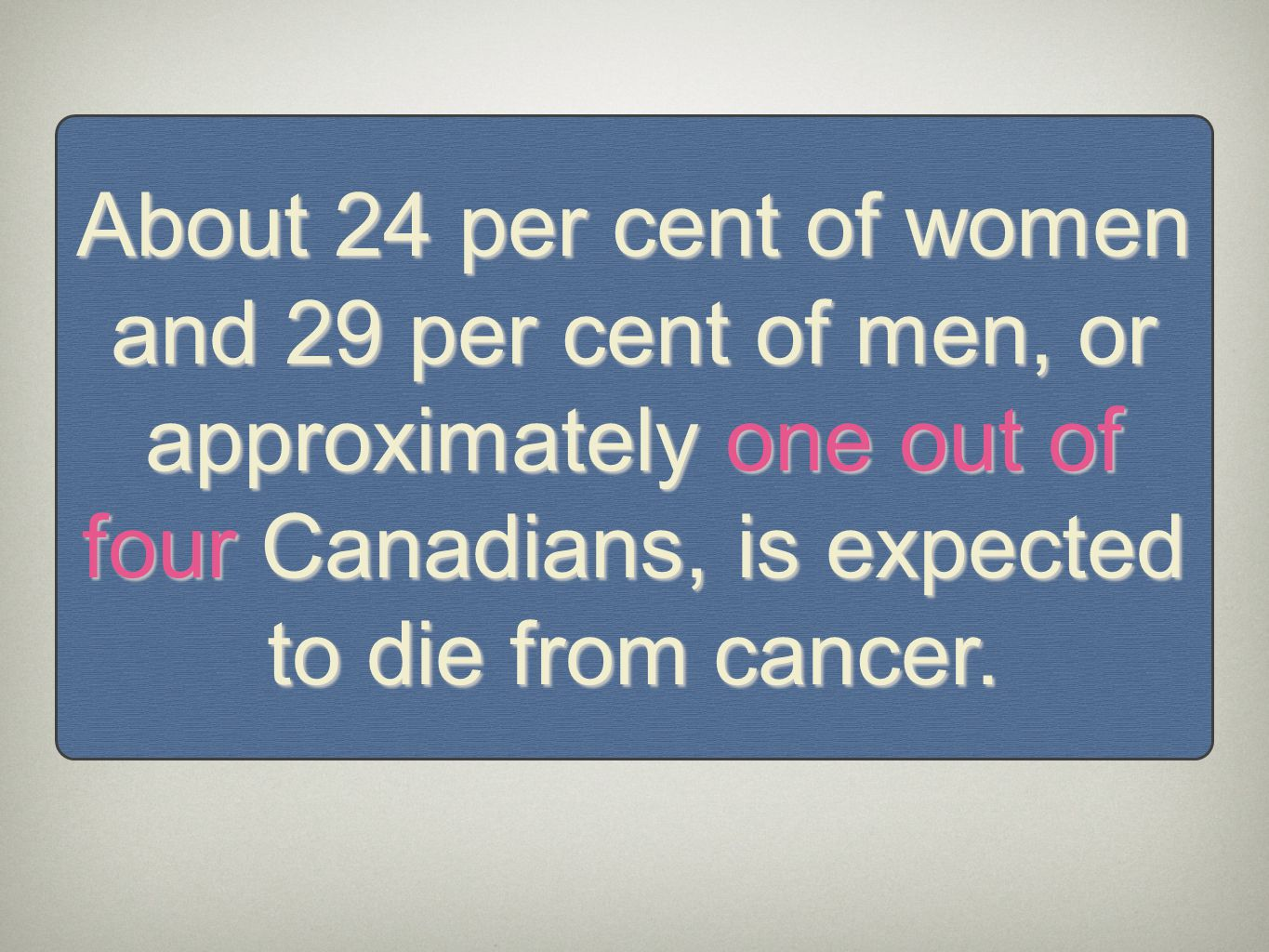 About 24 per cent of women and 29 per cent of men, or approximately one out of four Canadians, is expected to die from cancer.