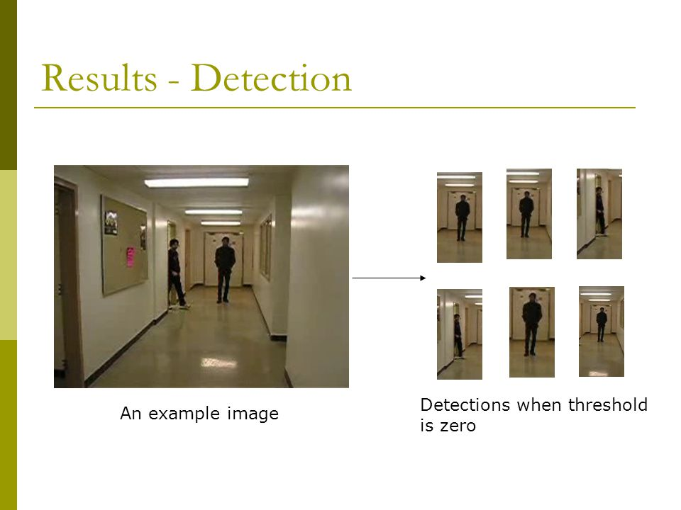 Results - Detection An example image Detections when threshold is zero