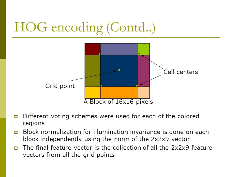HOG encoding (Contd..)  Different voting schemes were used for each of the colored regions  Block normalization for illumination invariance is done on each block independently using the norm of the 2x2x9 vector  The final feature vector is the collection of all the 2x2x9 feature vectors from all the grid points A Block of 16x16 pixels Cell centers Grid point