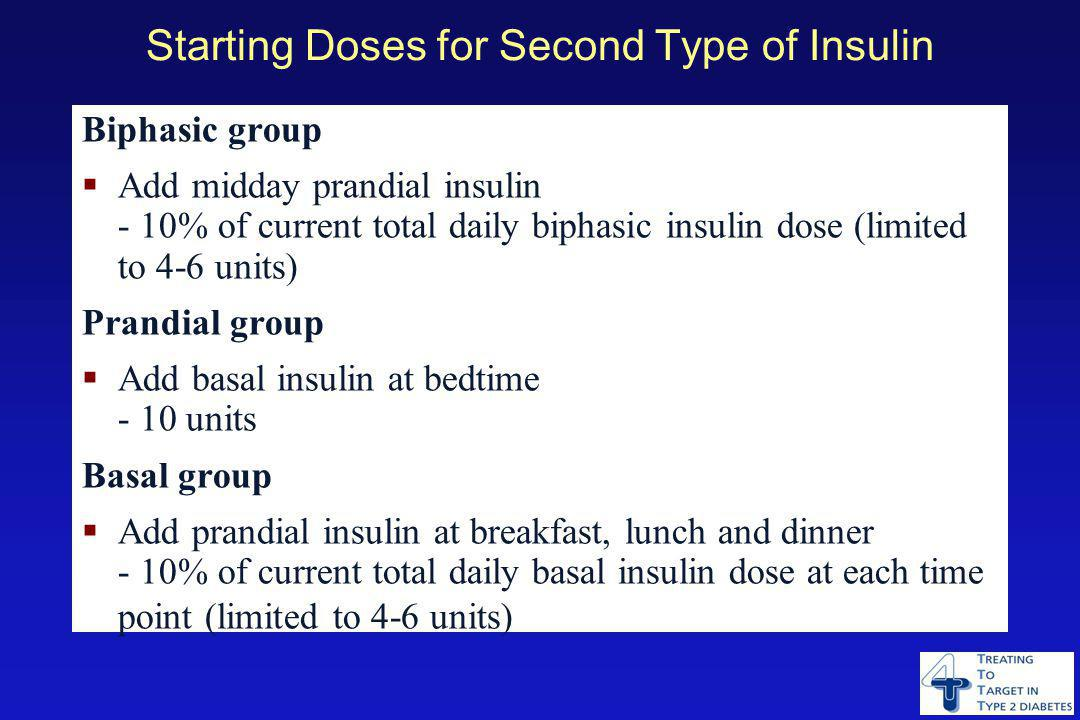 Starting Doses for Second Type of Insulin Biphasic group  Add midday prandial insulin - 10% of current total daily biphasic insulin dose (limited to 4-6 units) Prandial group  Add basal insulin at bedtime - 10 units Basal group  Add prandial insulin at breakfast, lunch and dinner - 10% of current total daily basal insulin dose at each time point (limited to 4-6 units)