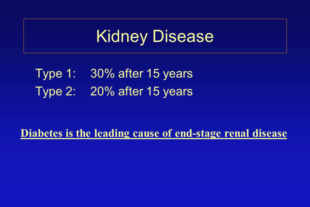 Kidney Disease Type 1:30% after 15 years Type 2:20% after 15 years Diabetes is the leading cause of end-stage renal disease