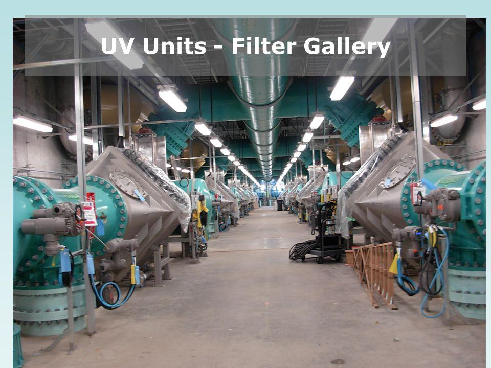 UV Units - Filter Gallery
