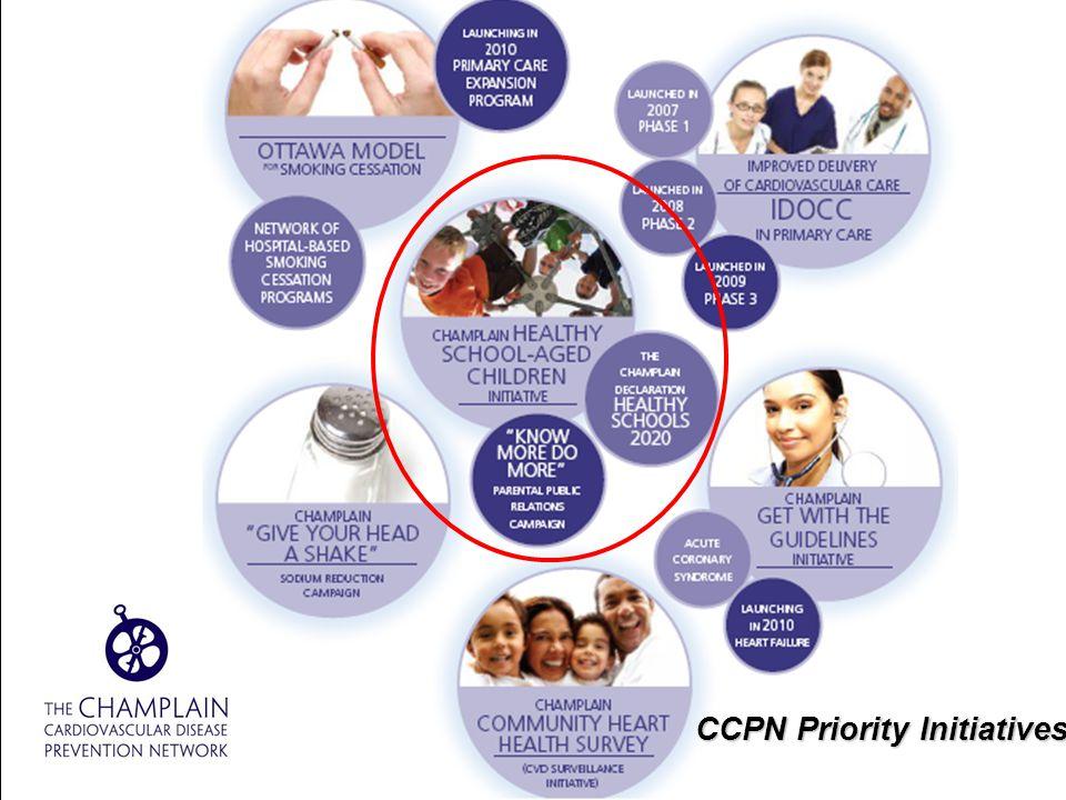 CCPN Priority Initiatives