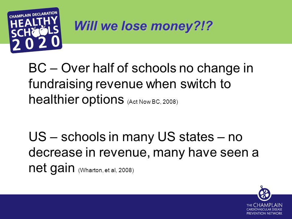 Will we lose money !.