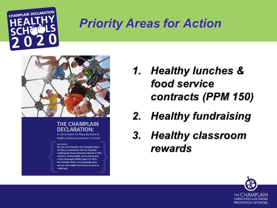 Survey Results: Classroom Rewards In the Champlain region… 91% of teachers give children rewards for good behaviour: –Privileges (81.4%) –Stickers (71.3%) –Food (42.3%) –Beverages (4.7%)