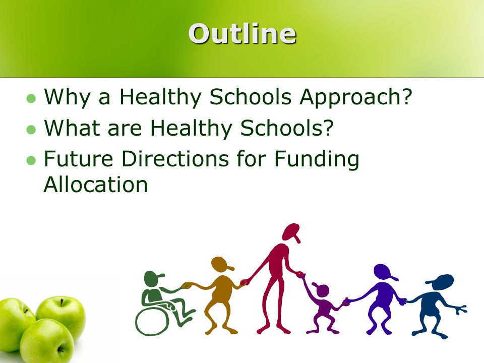 Why Healthy Schools.Why Healthy Schools. MEASURED OVERWEIGHT AGES 2-17 YEARS CPHI.