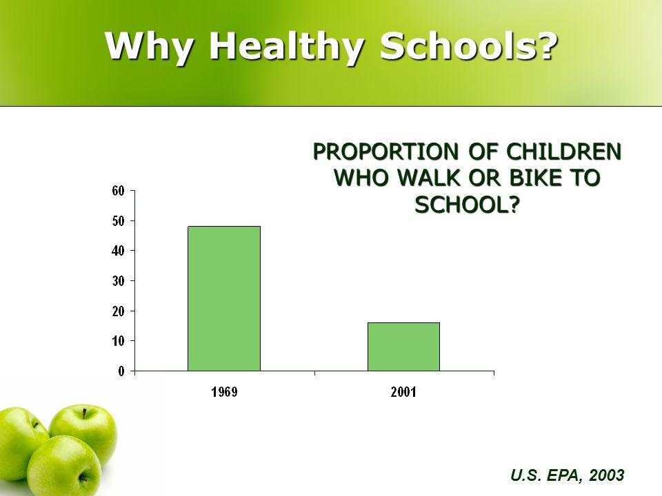 Shields.Statistics Canada, 2005 Why Healthy Schools.