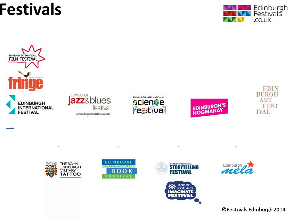 ©Festivals Edinburgh 2014 The Problems ● How can you be an international festival and work for sustainable travel.