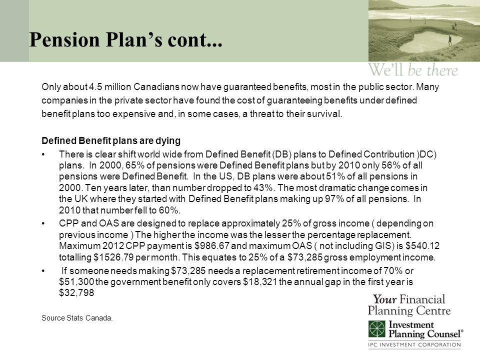 Pension Plan's cont...