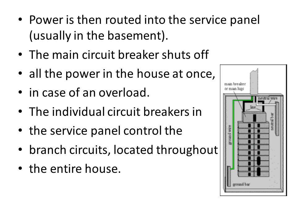Power is then routed into the service panel (usually in the basement).
