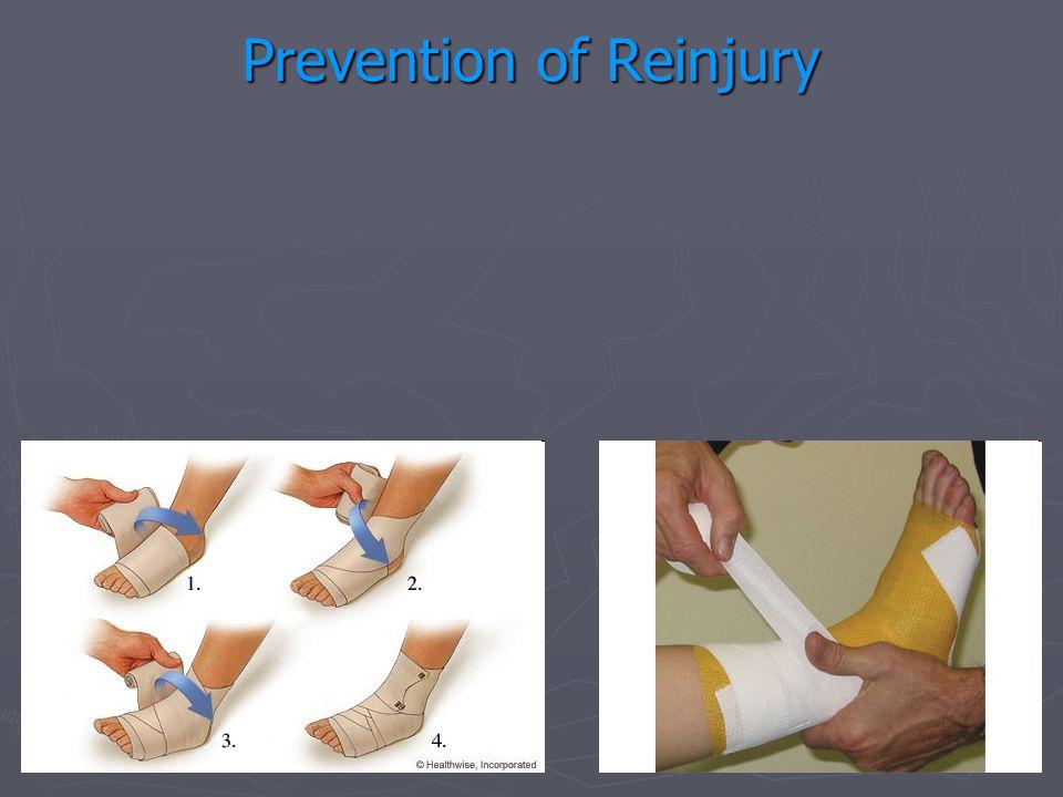 Prevention of Reinjury