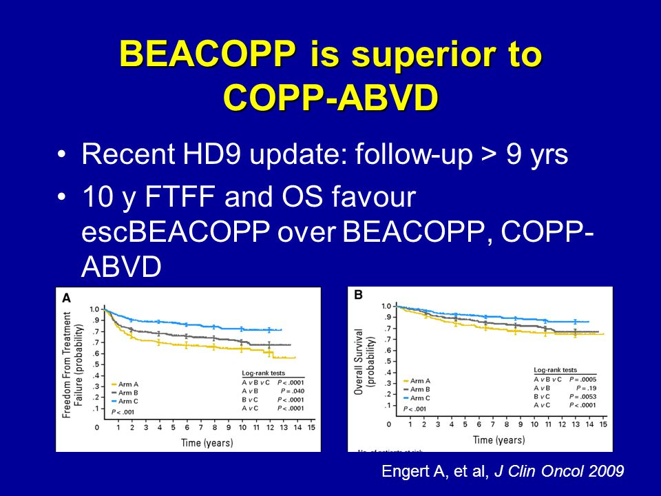 BEACOPP is superior to COPP-ABVD Recent HD9 update: follow-up > 9 yrs 10 y FTFF and OS favour escBEACOPP over BEACOPP, COPP- ABVD Engert A, et al, J C