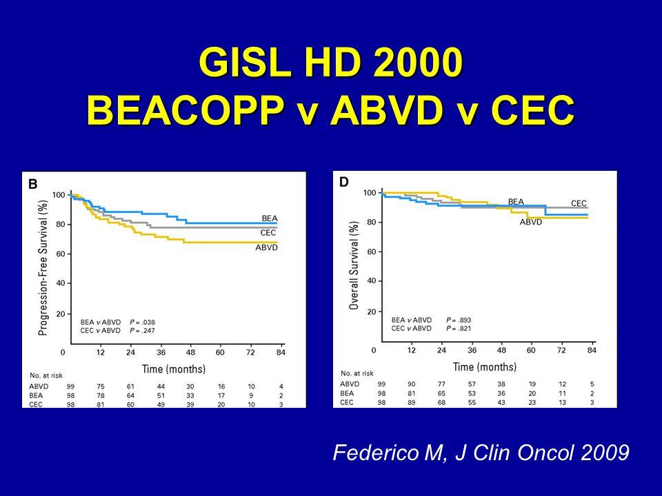 GISL HD 2000 BEACOPP v ABVD v CEC Federico M, J Clin Oncol 2009