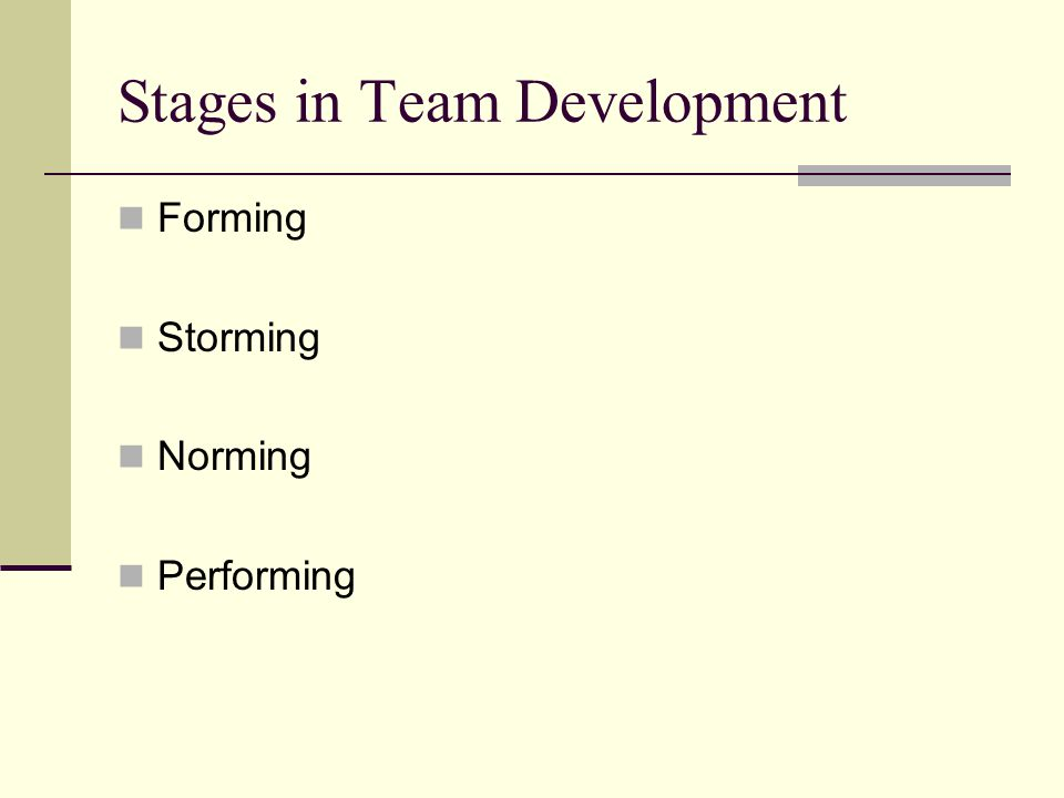 Stages in Team Development Forming Storming Norming Performing