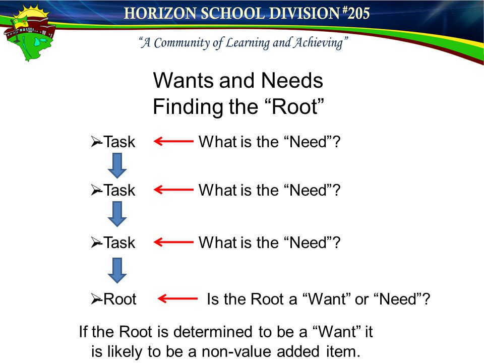 " -Task Wants and Needs Finding the ""Root""  -Task  -Root What is the ""Need""? Is the Root a ""Want"" or ""Need""? If the Root is determined to be a ""Want"