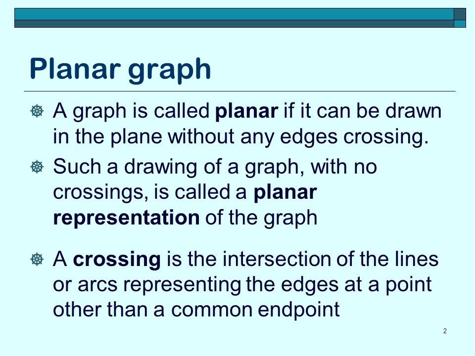 Example 23 G1 = Original graph Homeomorphic to itself G2 Homeomorphic to G1? YES