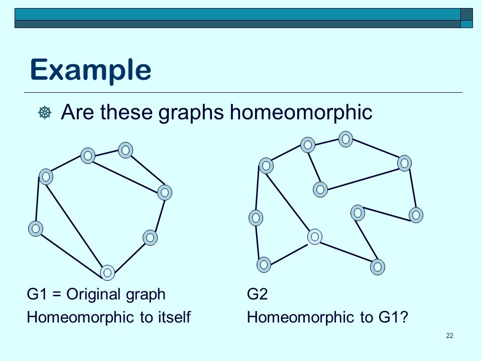 Example  Are these graphs homeomorphic 22 G1 = Original graph Homeomorphic to itself G2 Homeomorphic to G1?