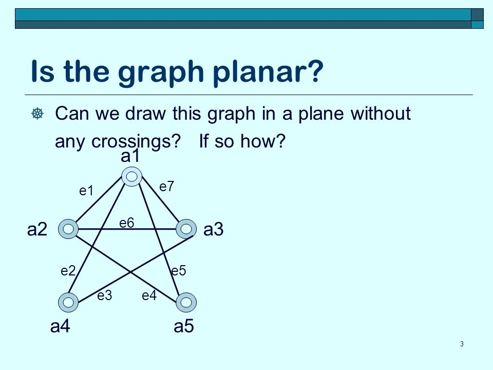 Kuratowski's Theorem  A graph is non planar if and only if it contains a subgraph homeomorphic to K 3,3 or K 5  Remember K 3,3 is the complete bipartite graph with 3 vertices in each set  Remember K 5 is the complete graph with 5 vertices 24