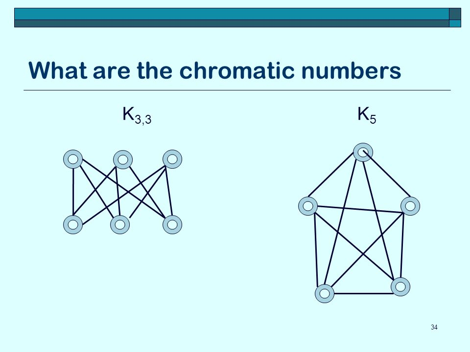 What are the chromatic numbers K 3,3 K 5 34