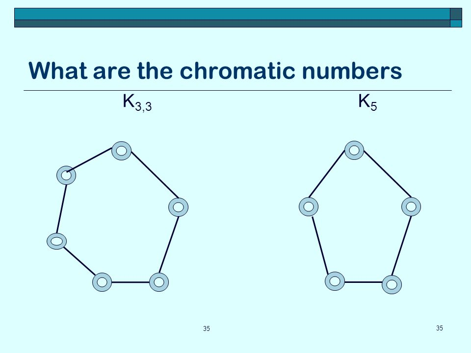 What are the chromatic numbers K 3,3 K 5 35