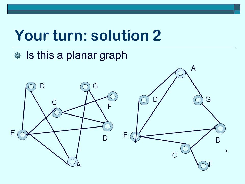 Is a graph planar.