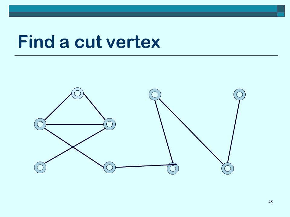 Find a cut vertex 48