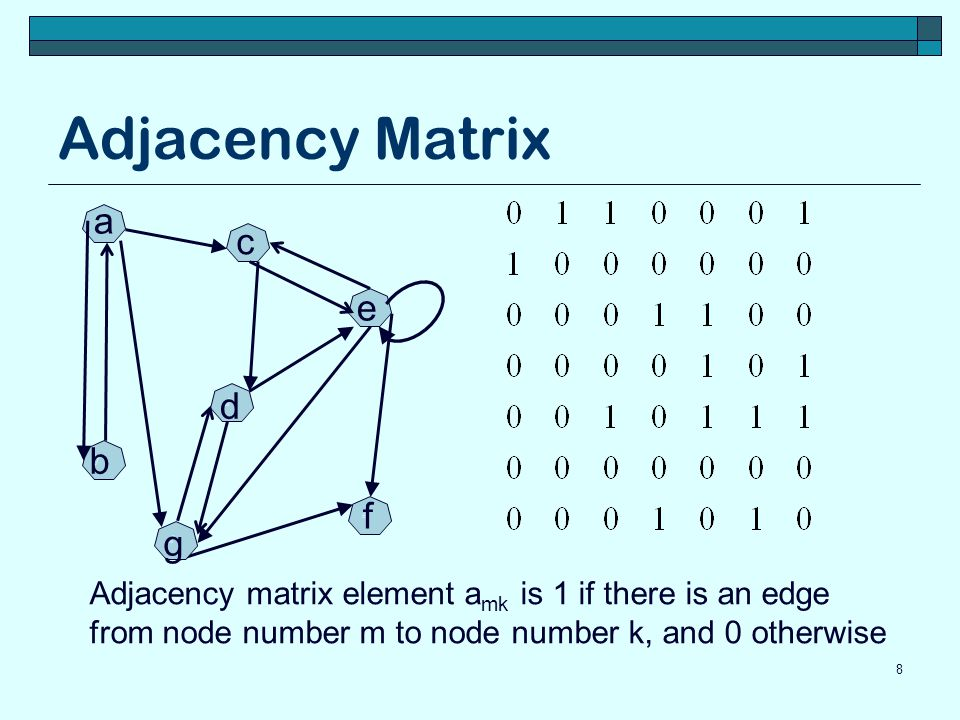 Observations  The adjacency matrix of an undirected graph is symmetric  The adjacency list will be more useful in a sparse graph with few edges  The adjacency matrix will be most useful in a dense graph with many edges 9