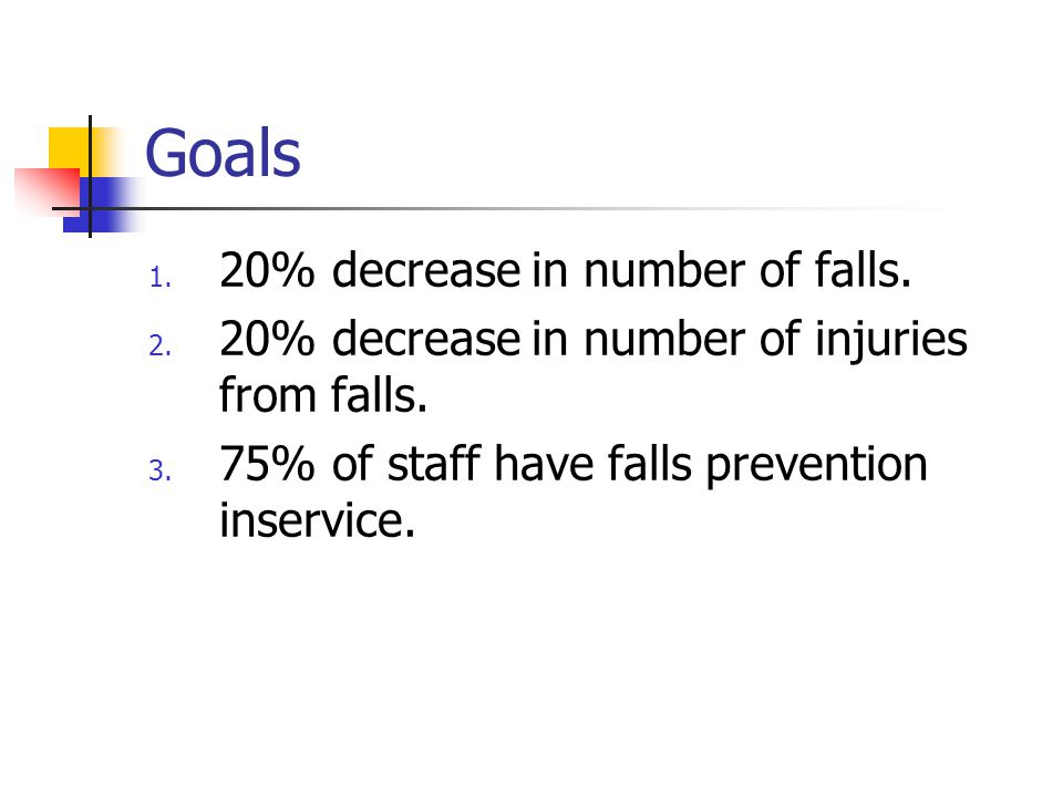 Goals 1. 20% decrease in number of falls. 2. 20% decrease in number of injuries from falls. 3. 75% of staff have falls prevention inservice.